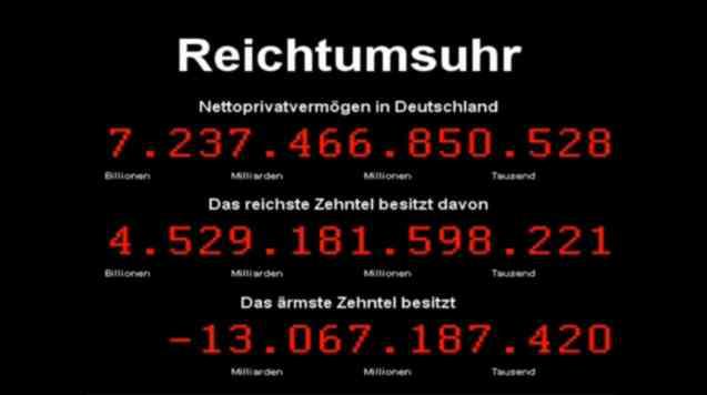 Reichtumsuhr-1.Juli11 14,37 Uhr
